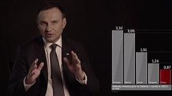 Kolejny klip Andrzeja Dudy: Powołać Narodową Radę Rozwoju! - miniaturka