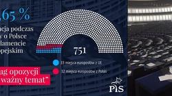 Klęska nagonki na Polskę!  Debata o Polsce przy pustych ławach w EP - miniaturka