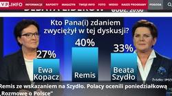 Badanie Ipsos: Debata zakończyła się remisem - miniaturka