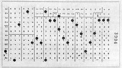 IBM straszy narodowcami. A sam był pozwany przez ofiary Holokaustu - miniaturka