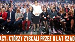 Ministerstwo Prawdy znów w FORMIE: Oszczerczy audyt kaczystowski - miniaturka