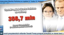 Rząd PO-PSL kupował przychylność mediów - miniaturka