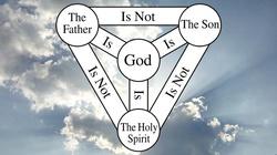 Jak rozumieć Trójcę Świętą? Odpowiada bp Grzegorz Ryś. WIDEO - miniaturka