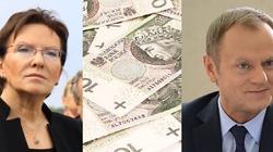 Czy ministrowie rządów PO-PSL 'oddali kasę'? Jeszcze o nagrodach i billboardach - miniaturka
