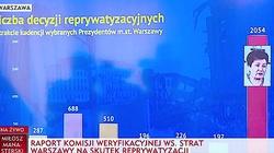 Zbigniew Kuźmiuk: Warszawa przez reprywatyzację straciła majątek. Mogło za to powstać... 19 nowych mostów! - miniaturka